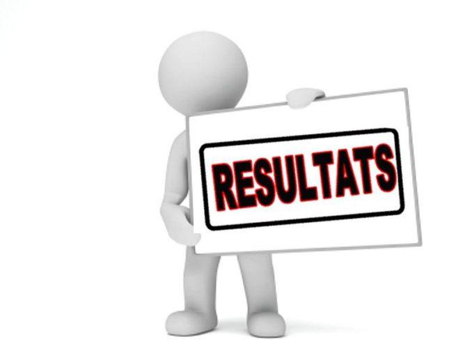 Résultats Lycée Pro Session 2018